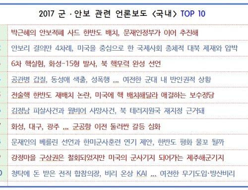 [2017년 12월 31일] 열군의 주간 뉴스레터 watch M 제122호 (2017, 12/20~12/26) 불안과 전쟁위기에 직면한 세상, 보다 평화로운 세상을 향해 나아가길 -열군이 뽑은 2017년 군사안보 관련 국내·외 이슈 Top 10- 외